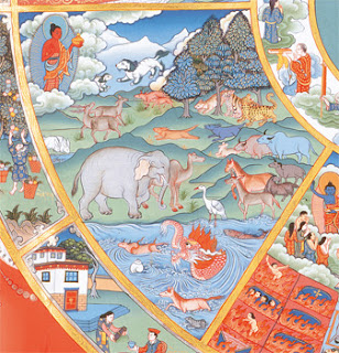 an overview of the complex concepts of the buddhist religion and history Brief introduction to basic concepts of tibetan buddhism page 3 magic and the supernatural in tibetan buddhism the religious practices found in the tibetan cultural world, accepted by its history, its society, and its.