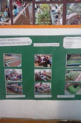 Projeto Horta e Alimentação Saudável