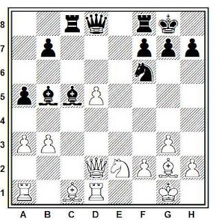 Posición de la partida de ajedrez Seminiuk - Lukianov (Moscú, 1986)
