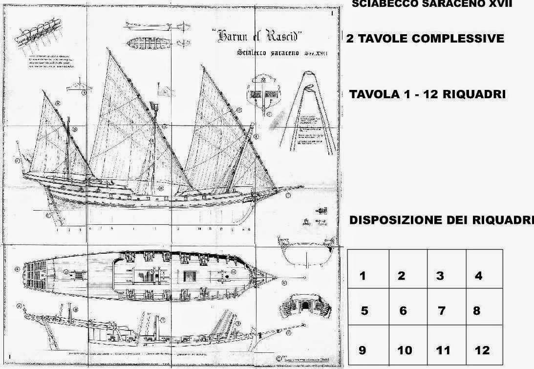 planos para hacer barcos a escala crear barcos a escala