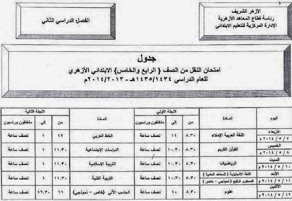 جداول امتحانات الصفوف الابتدائية الأزهرية الترم الثانى 2014
