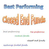 best performing cefs