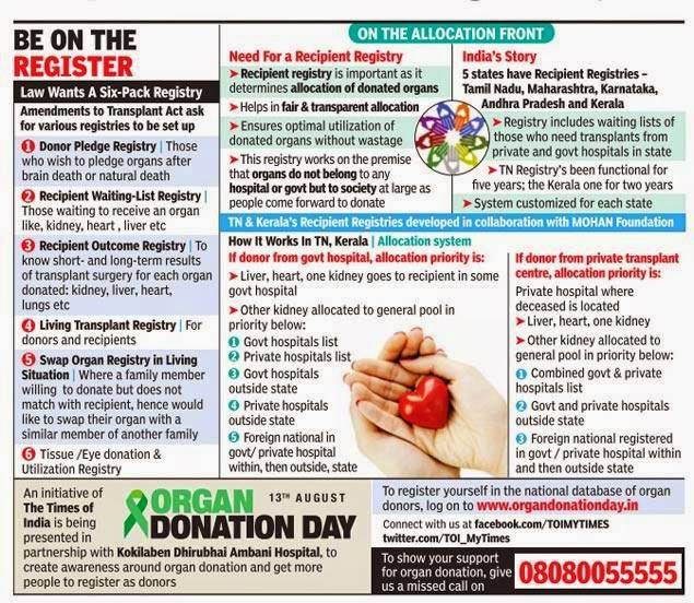 be an organ donor Experts say that the organs from one donor can save or help as many as 50 people read about the how to become an organ donor.