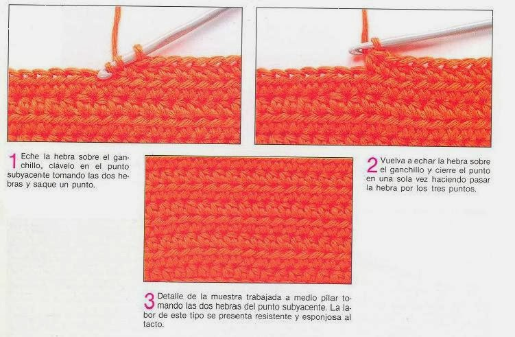 Laboresdeesther ganchillo y crochet - Como hacer colcha de ganchillo ...