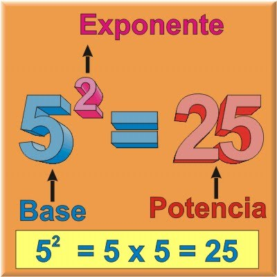 Kevin.Tapia: Matematicas Kevin