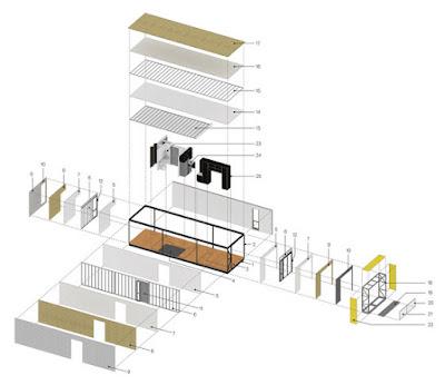Habitação pós desastre - sustentável e flexível