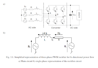 Design of Low Phase Noise Low Power CMOS Phase - Rero Doc