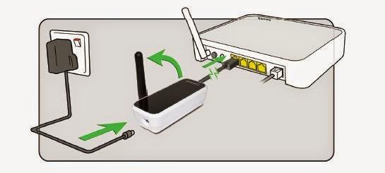 Connection internet pour thermostat internet