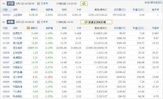 中国株コバンザメ投資ウォッチ銘柄watch20130613