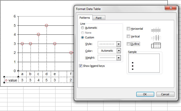 how to create dot plot in excel