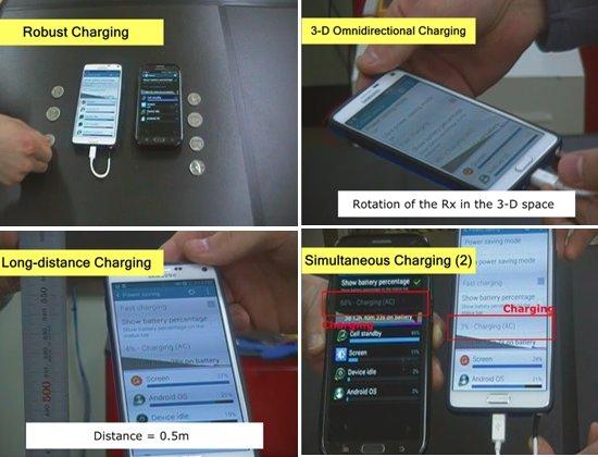 Wi-Power: Recarregador de celular à distância