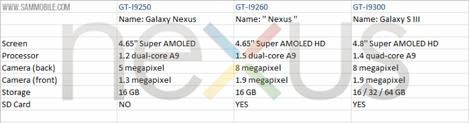 Samsung GT-I9260