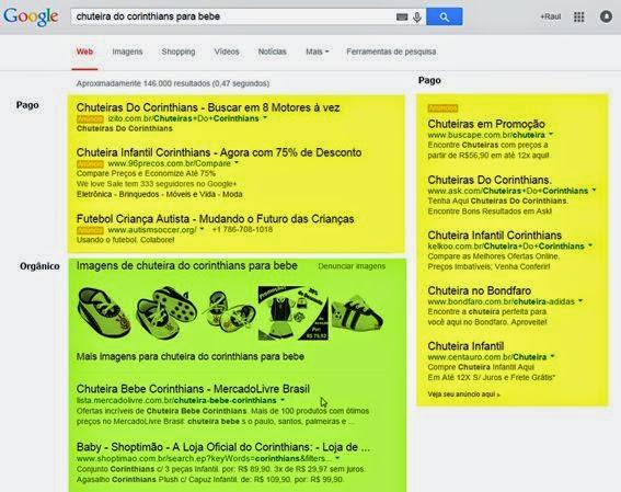 O que é Orgânico e Pago no Google