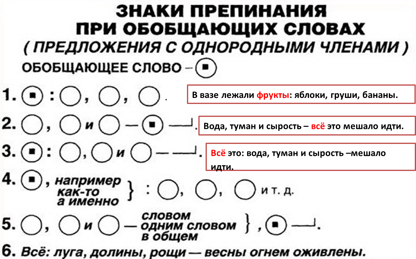 zapishite-kakie-chleni-proportsii-yavlyayutsya