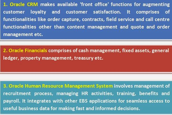1. Oracle CRM makes available 'front office' functions for augmenting customer loyalty and customer satisfaction. It comprises of functionalities like order capture, contracts, field service and call centre functionalities other than content management and quote and order management etc.2. Oracle Financials comprises of cash management, fixed assets, general ledger, property management, treasury etc. 3. Oracle Human Resource Management System involves management of recruitment process, managing HR activities, training, benefits and payroll. It integrates with other EBS applications for seamless access to useful business data for making fast and informed decisions.