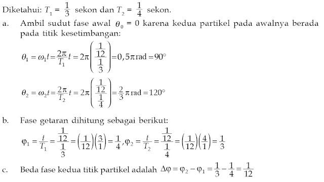 sudut fase Fase getaran Beda fase kedua titik partikel