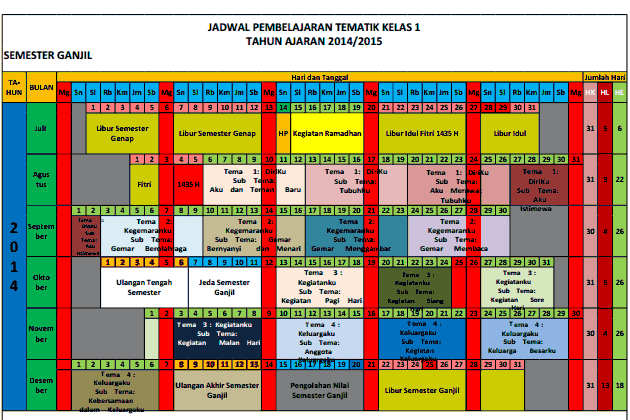 Contoh jadwal pelajaran tematik Kurikulum 2013 untuk kelas 1, 2, 4