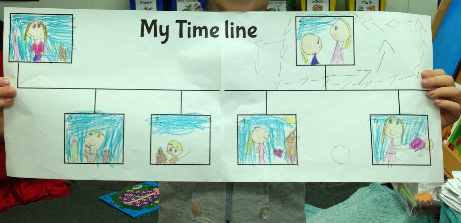The Adventures of a K/1 Teacher: Terrific Timelines! (FREEBIE!)