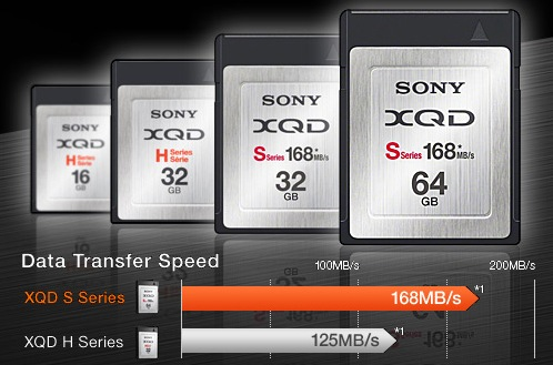 New Sony XQD S series memory card hit 150MB/s mark