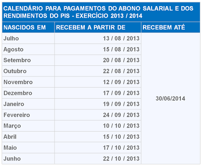 Calendario PIS 2013-2014