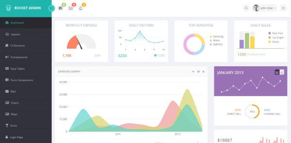 Admin Bootstrap 3 Responsive Flat Dashboard