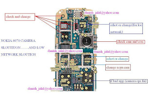 Nokia 6070 Signal Problem / No Network / Antenna Swtich Ways - Solution