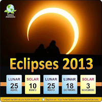 Затмения Солнца и Луны в 2013 году