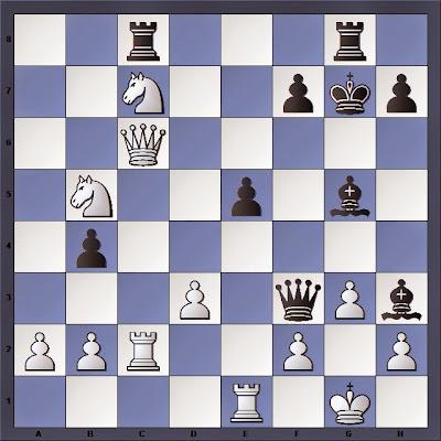 Irina Levitina 0-1 Nona Gaprindashvili, Tbilisi 1979