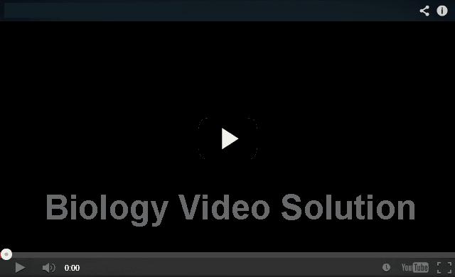 Medical Test Biology Video Solution