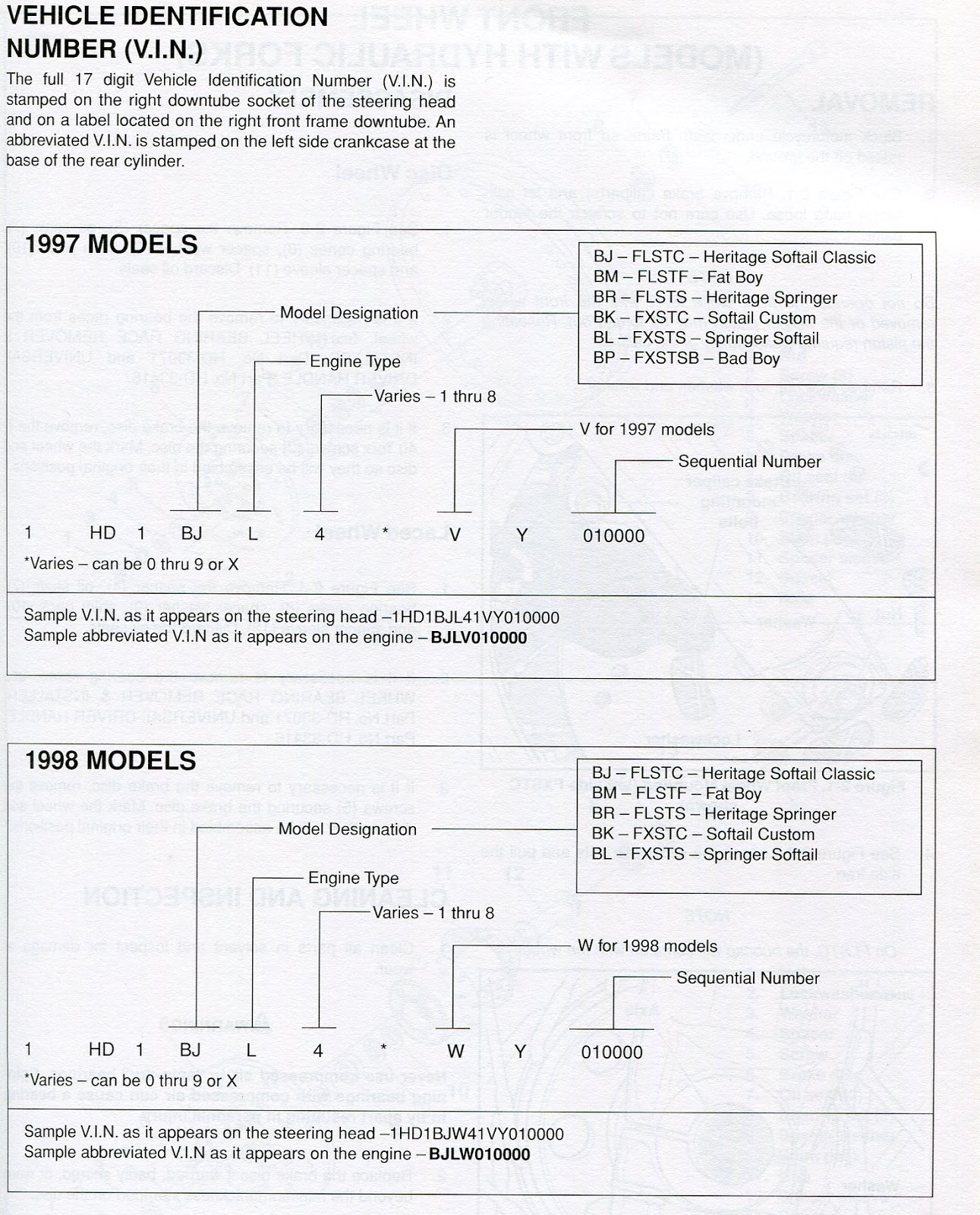 Tech Files Series: 1997-1998 Harley Davidson Twins Spec Sheets ...