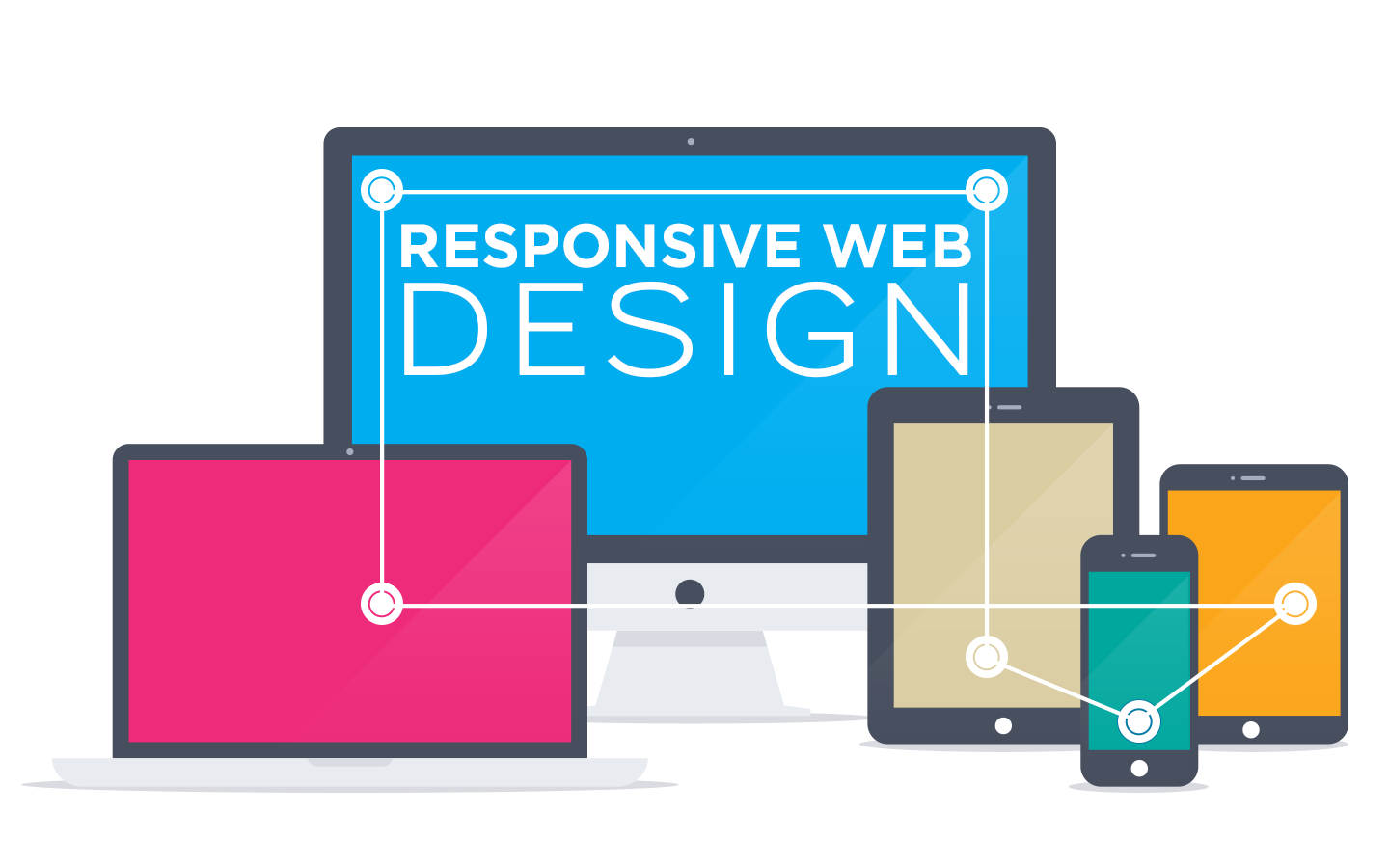 Picture of Responsive Web Design in Tempe