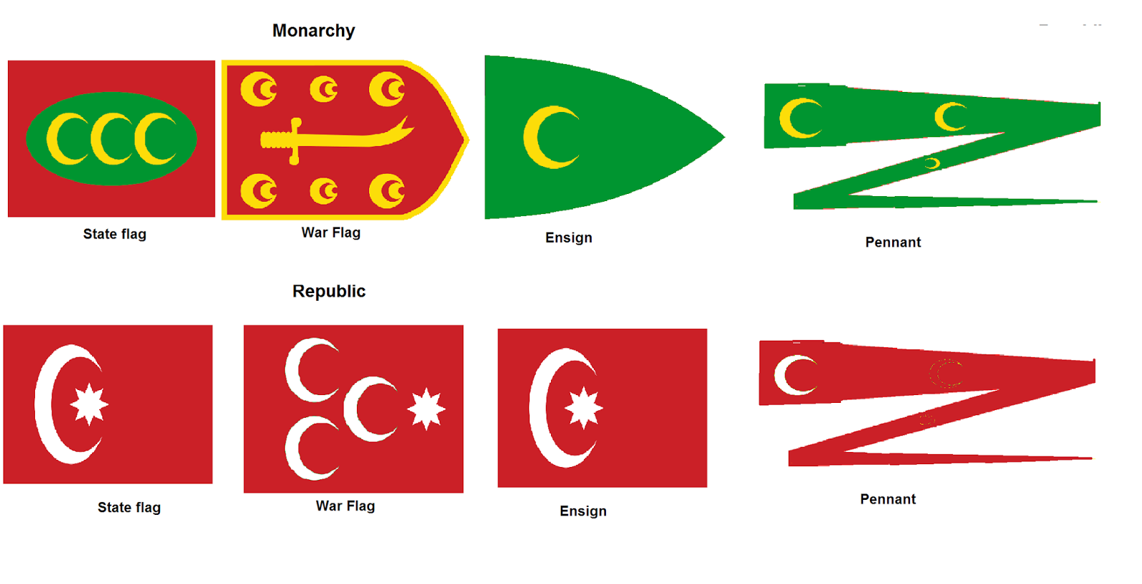 The monarchist flags were all used in these capacities between the    Ottoman Empire Symbol