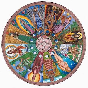 La Diosa Madre -Religión, Antropología y Género Christian Ortiz