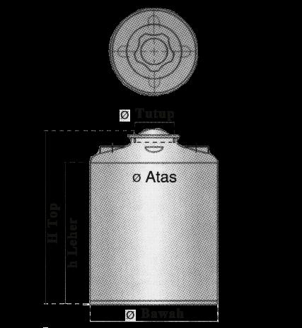 SpesifikasiTeknis