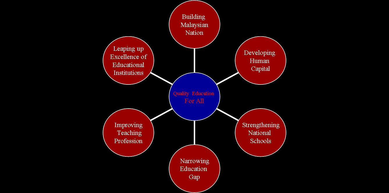 good infrastructure in school for better learning Building technology infrastructure for learning  future ready schools: building technology infrastructure for learning,  to better understand the.