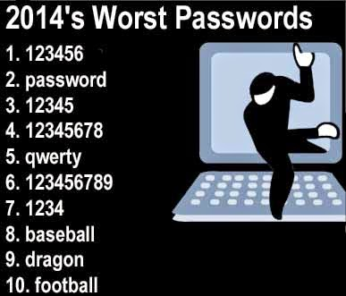 technology internet security most common hackable passwords