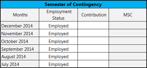 Guide on how to compute maternity benefits e pinoyguide the 12 month period before the semester of contingency will be from july 2013 to june 2014 this is also the period where sss will base their computation yelopaper Image collections