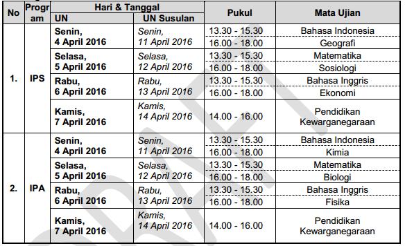 Jadwal UN Tahun 2016 Paket C