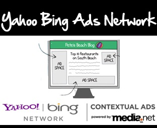 Yahoo Bing Contextual Ads Network