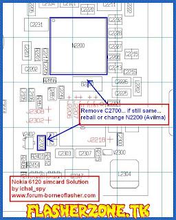 Nokia 6120 inser sim card ways jumper diagram hardware problem solution
