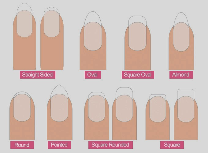 Nail Shapes Nails Pinterest