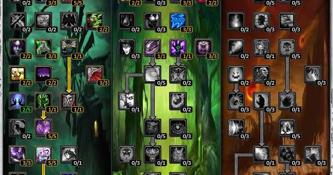 horde leveling guide 1 80