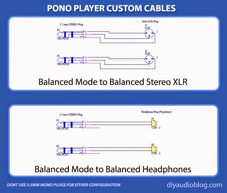pin mini xlr wiring diagram images mm stereo plug wiring xlr microphone cable wiring diagram further diy audio electronics from zynsonixcom pono player balanced