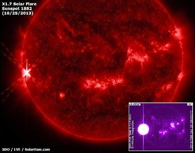 ALERTA: FUERTE LLAMARADA SOLAR X1.7, 25 DE OCTUBRE 2013