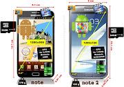A 2ª geração do Samsung Galaxy Note chegou ligeiramente maior que o modelo .