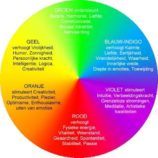 Heilige strijd voor josephine maak van je leven een kunstwerk - Kleur harmonie leven ...