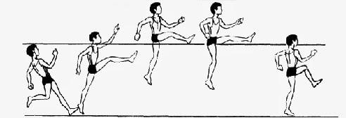 Стимуляция самореализации. Прыжки выше головы.