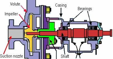 basic knowledge of mechanical engineering pdf