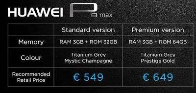 huawei-P8-max-Expensive Smartphone