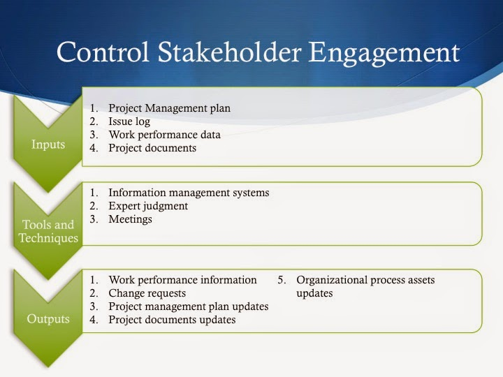 Pmp Study Guide Project Stakeholder Management  Control